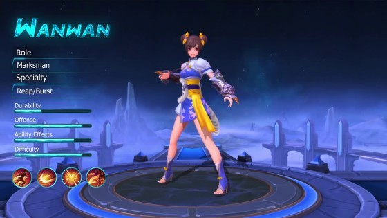 Price of Wanwan Mobile Legends C0298